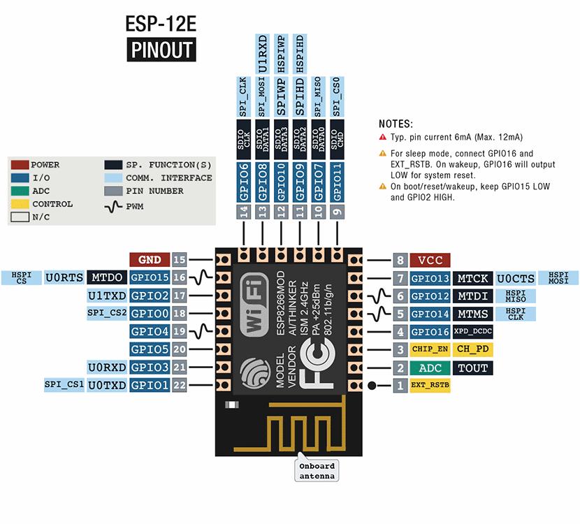 ESP-12 PINOUT схема и расположение контактов