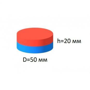 Магнит неодимовый диск 50х20 мм Neodymium