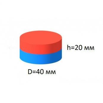 Магнит неодимовый диск 40х20 мм Neodymium