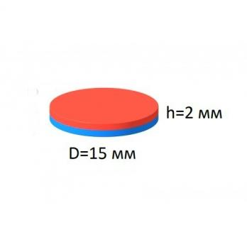 Магнит неодимовый диск 15х2 мм Neodymium