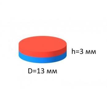 Магнит неодимовый диск 12х3 мм Neodymium